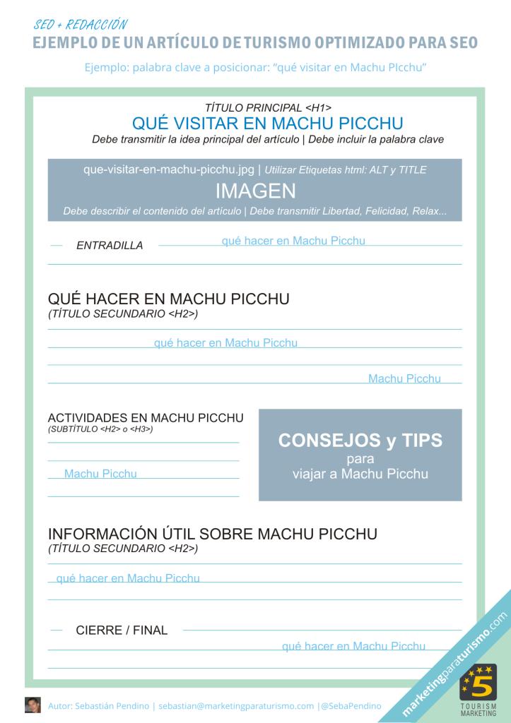 Página Optimizada para SEO en Artículoss de Turismo